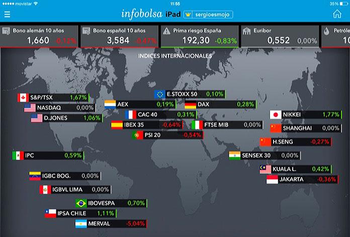 Aplicaciones para invertir en bolsa: InfoBolsa