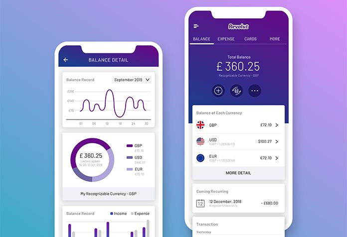 Aplicaciones para invertir en bolsa: Revolut