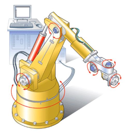 Brazos robóticos - Partes de un brazo mecánico