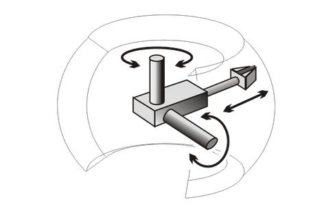 Brazos mecánicos - Robot esférico