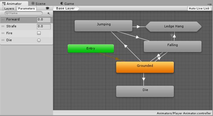 Creador de videojuegos Unity: Animación
