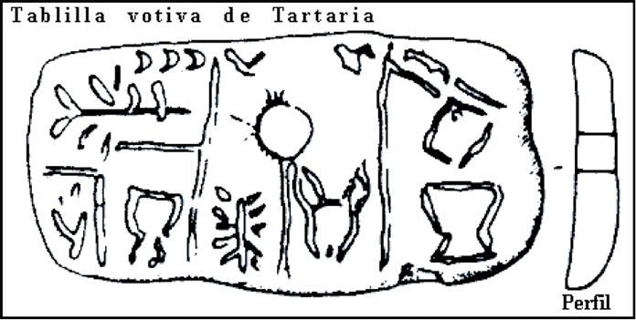 Tipos de escritura: Escritura Vinca – Tablilla encontrada en Rumanía