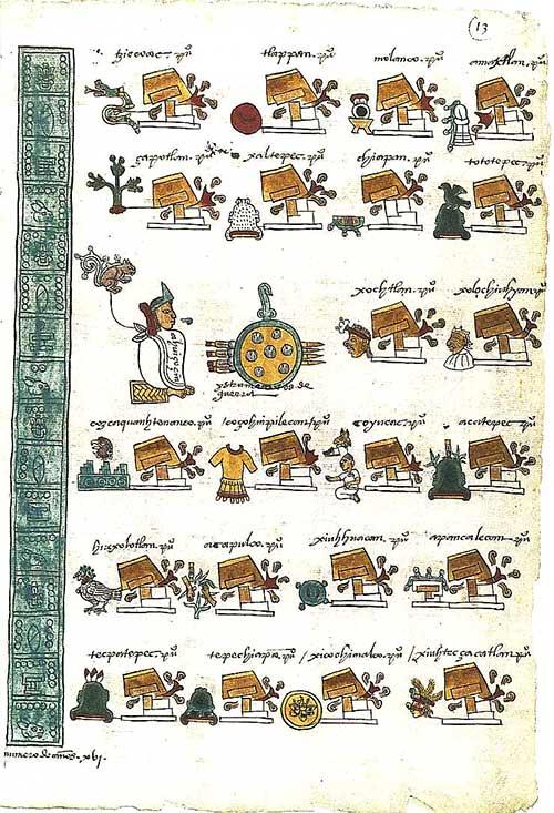 Escritura azteca - Curiosidades de la escritura azteca