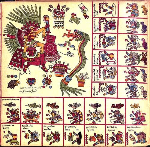 Escritura azteca - Qué es