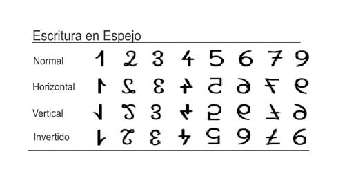 Escritura en espejo - Ejemplo