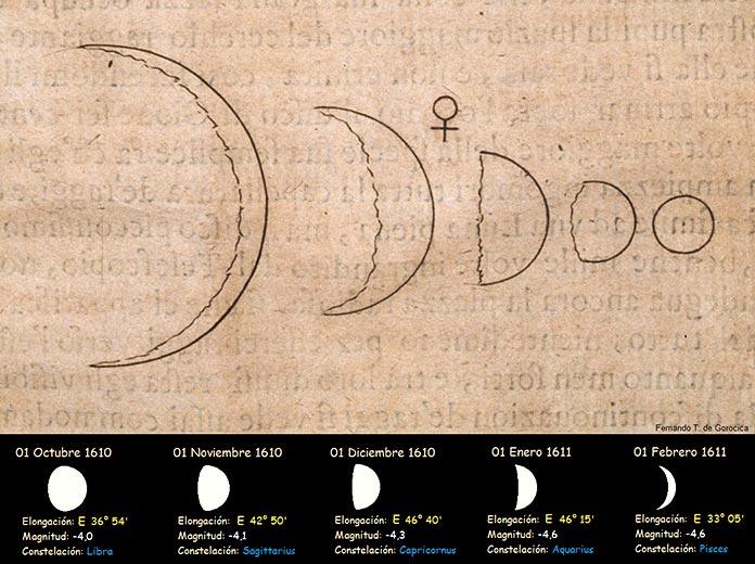Las fases de Venus vistas por Galileo