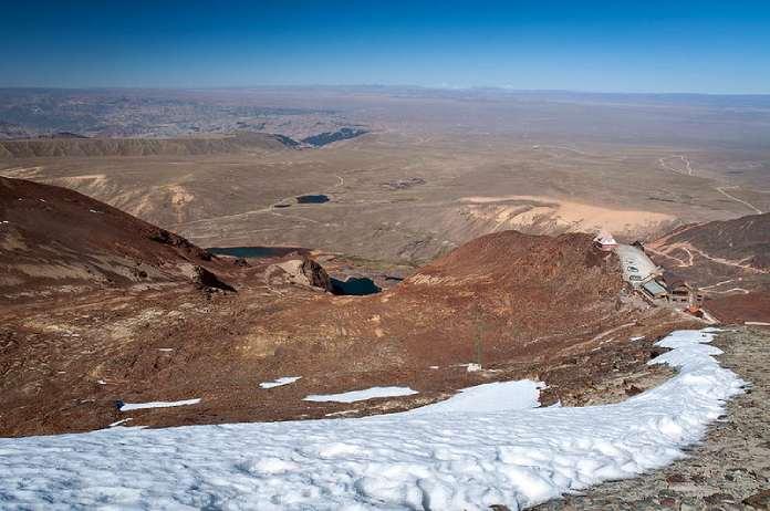 Glaciares derretidos - Chacaltaya