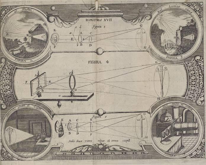 La primera fotografía de la historia Camara Oscura portatil de Johann Zahn