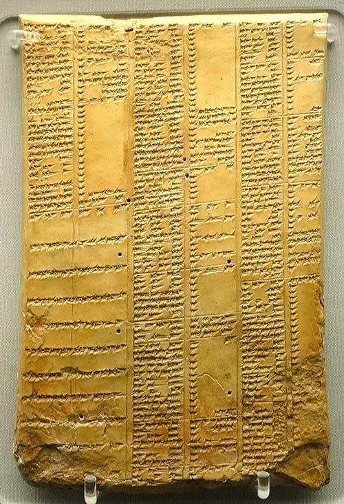 Tablilla con la lista de sinónimos cuneiformes de la Biblioteca de Ashurbanipal