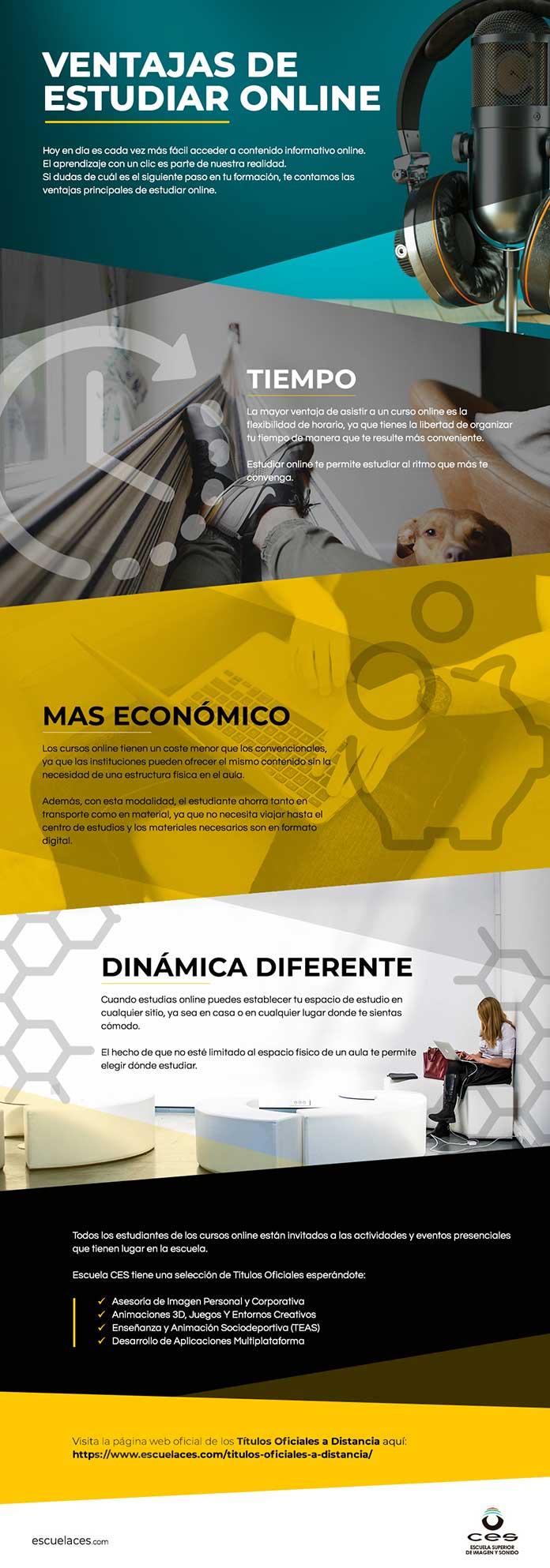 Escuela CES Infografia