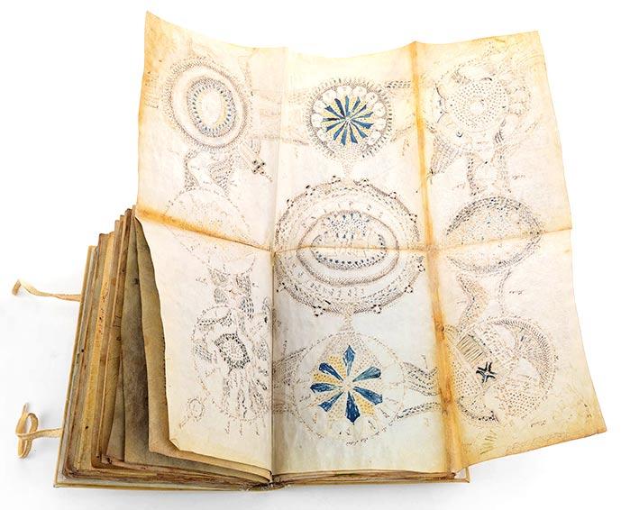 Manuscrito Voynich: planetas