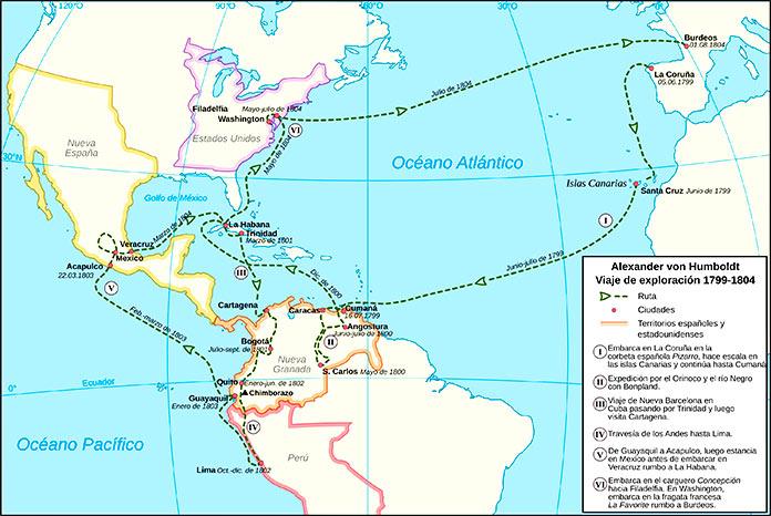 Mapa de la ruta de la expedición americana de Humboldt