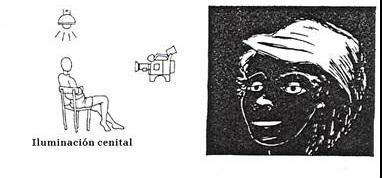 Tecnicas-de-iluminacion-cenital