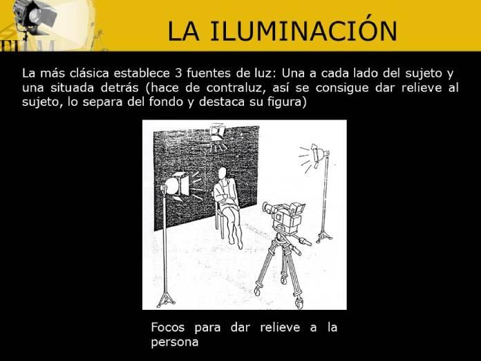 Tecnicas-de-iluminacion-iluminacion-tres-puntos-1