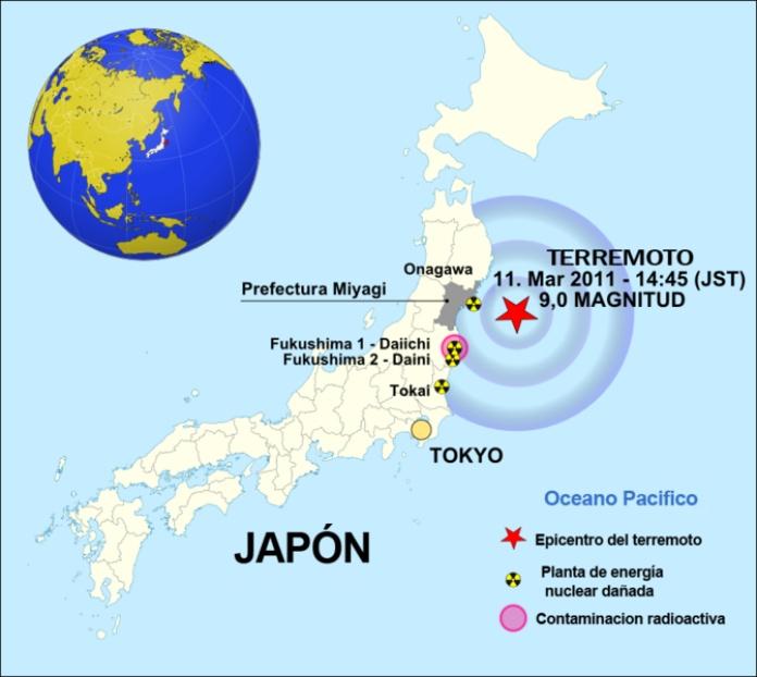 Terremoto Japón + Crisis nuclear provocada por el terremoto