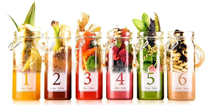 dieta antioxidante para rejuvenecer la piel