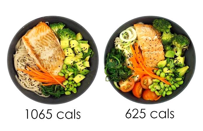 Esta es la prueba de que contar calorías es la única forma de que las dietas funcionen