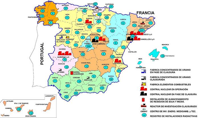 Productores de residuos radiactivos en España