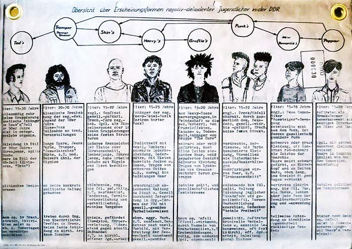 Guía ilustrada de las diferentes subculturas