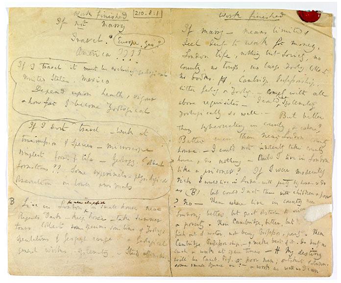 El listado de pros y contras de Darwin