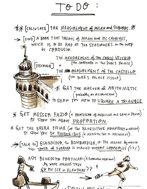 Los inusuales listados de da Vinci