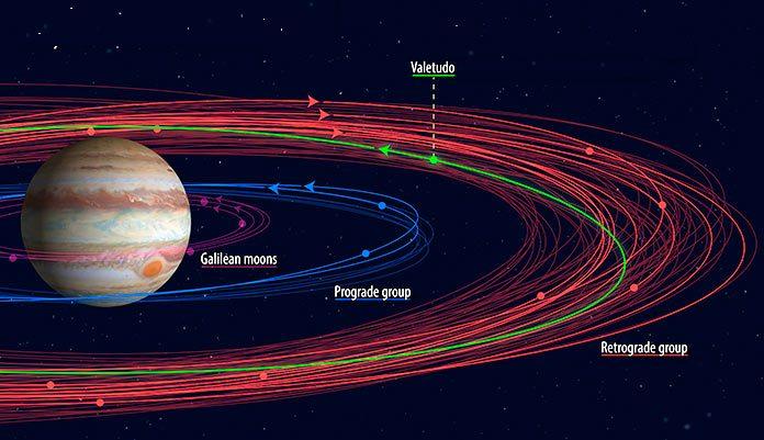 Descubren 12 nuevas lunas alrededor de Júpiter