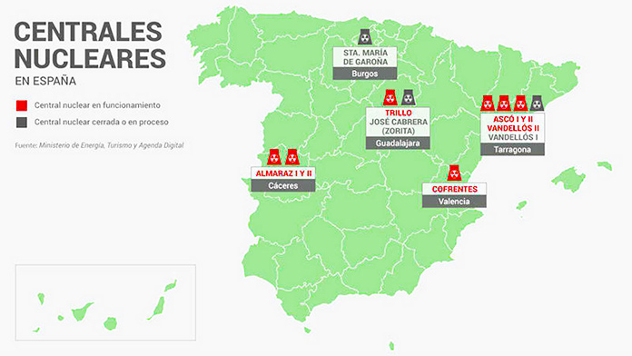 Mapa Centrales nucleares