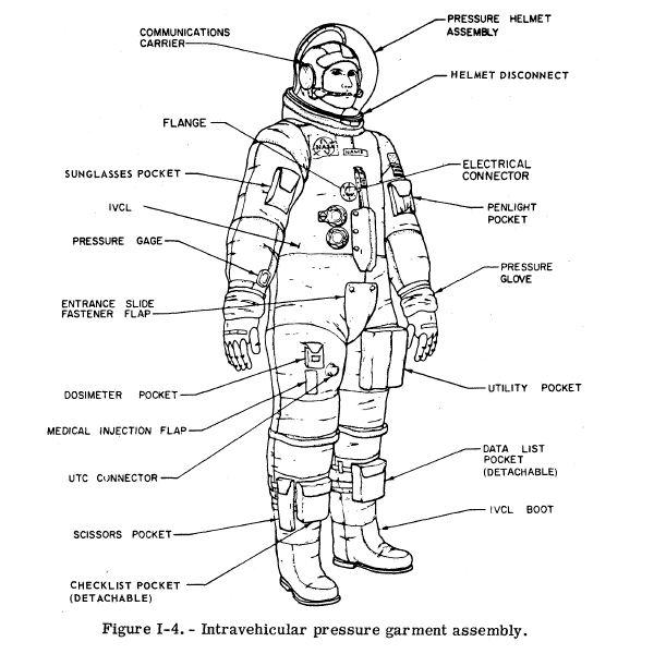 Esto es lo que cuesta fabricar un traje espacial